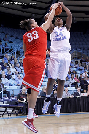 Rejection by Ashley Adams  - UNC Players: #34 Xylina McDaniel
