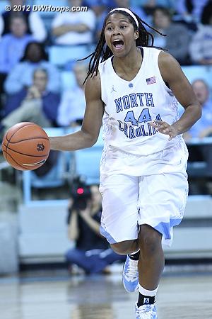 ACCWBBDigest Photo  - UNC Players: #44 Tierra Ruffin-Pratt