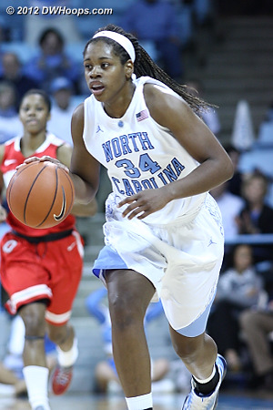 McDaniel in the open court  - UNC Players: #34 Xylina McDaniel