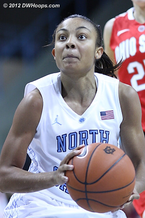 Pulling up for a shot  - UNC Players: #2 Latifah Coleman