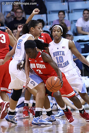 Foul on Gross during Ohio State run  - UNC Players: #10 Danielle Butts, #21 Krista Gross