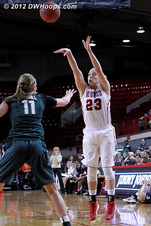 A 2-11 shooting night for NCSU's star, 0-4 from distance in the second half  - NCSU Players: #23 Marissa Kastanek