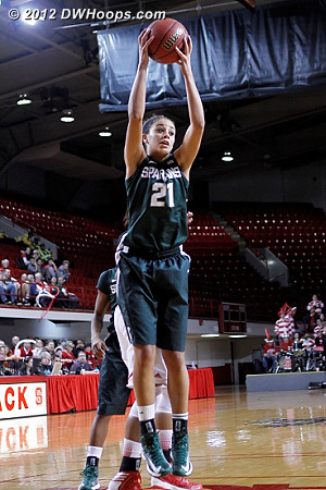 All the rebounds seemed to belong to Michigan State  - MSU Players: #21 Klarissa Bell