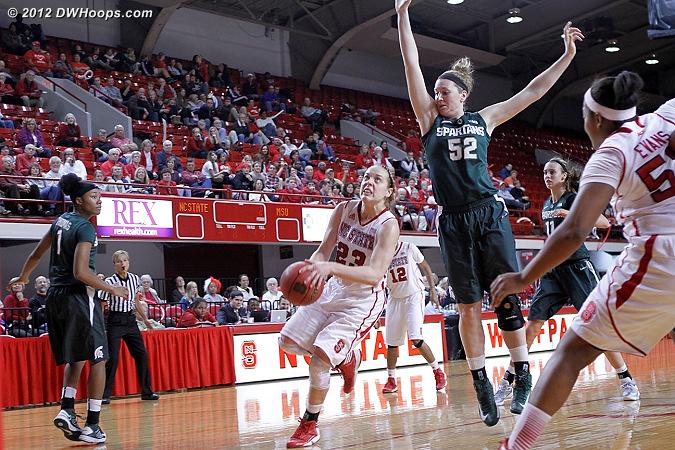 Kastanek drives in the waning minutes  - NCSU Players: #23 Marissa Kastanek - MSU Tags: #52 Becca Mills