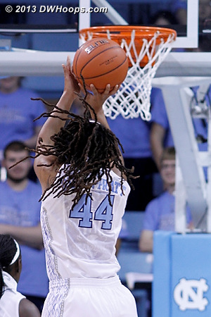 Virginia let TRP have wide-open straight-on shots, and she made them pay  - UNC Players: #44 Tierra Ruffin-Pratt