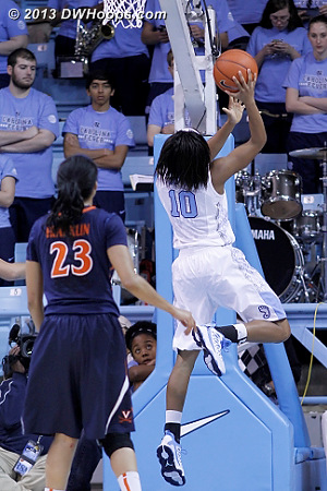 Danielle Butts came off the bench to help the Heels build a working margin
