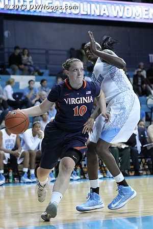 Wolfe drives past an off-balance Waltiea Rolle  - UNC Players: #32 Waltiea Rolle - UVA Tags: #10 Kelsey Wolfe