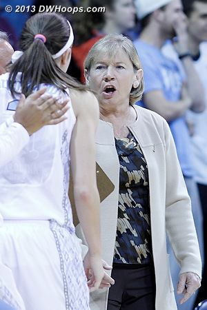 Coach Hatchell has a message for Megan Buckland  - UNC Players: Head Coach Sylvia Hatchell, #3 Megan Buckland