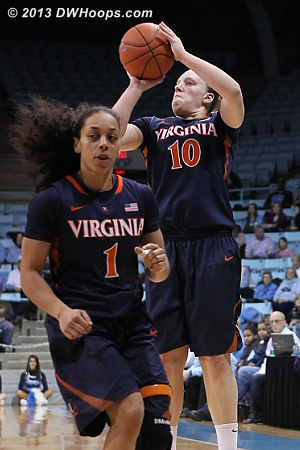 Kelsey Wolfe launches a three pointer  - UVA Players: #1 China Crosby, #10 Kelsey Wolfe