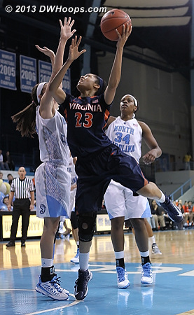 Ataira Franklin goes to the hoop  - UVA Players: #23 Ataira Franklin