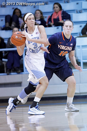 ACCWBBDigest Photo  - UNC Players: #3 Megan Buckland - UVA Tags: #10 Kelsey Wolfe