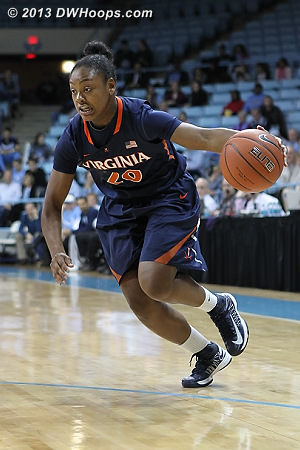 ACCWBBDigest Photo  - UVA Players: #20 Faith Randolph
