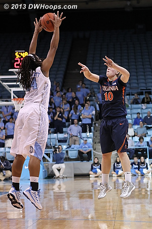 Ruffin-Pratt intercepts Wolfe's entry pass  - UNC Players: #44 Tierra Ruffin-Pratt - UVA Tags: #10 Kelsey Wolfe
