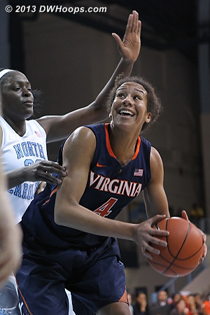 ACCWBBDigest Photo  - UNC Players: #32 Waltiea Rolle - UVA Tags: #4 Simone Egwu