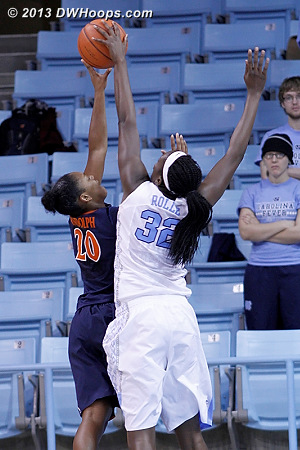 One of four blocks by Rolle  - UNC Players: #32 Waltiea Rolle - UVA Tags: #20 Faith Randolph
