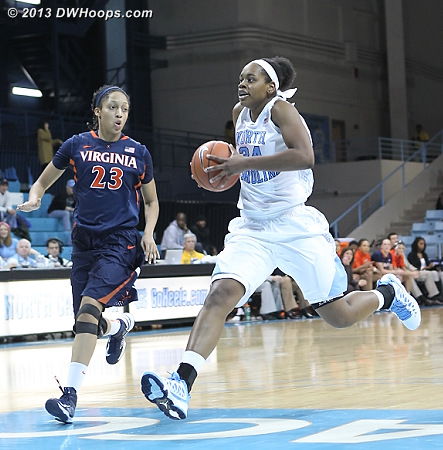 McDaniel on a fast break  - UNC Players: #34 Xylina McDaniel - UVA Tags: #23 Ataira Franklin