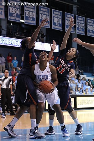 McDaniel eyes the basket  - UNC Players: #34 Xylina McDaniel - UVA Tags: #23 Ataira Franklin