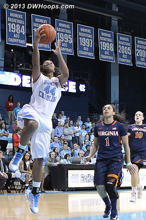 TRP fast break as Carolina has built a comfortable 20+ point cushion  - UNC Players: #44 Tierra Ruffin-Pratt - UVA Tags: #1 China Crosby