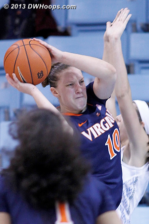 Wolfe tries to pass out of trouble  - UVA Players: #10 Kelsey Wolfe