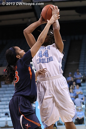 Foul on Franklin  - UNC Players: #44 Tierra Ruffin-Pratt - UVA Tags: #23 Ataira Franklin