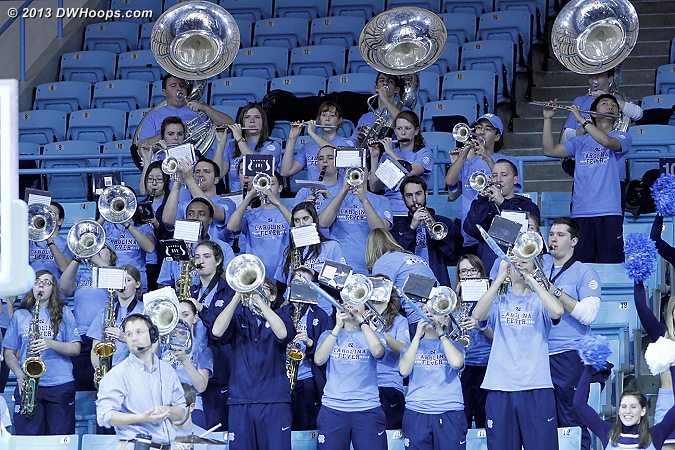 ACCWBBDigest Photo  - UNC Players:  UNC Band