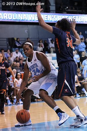 ACCWBBDigest Photo  - UNC Players: #34 Xylina McDaniel - UVA Tags: #30 Telia McCall