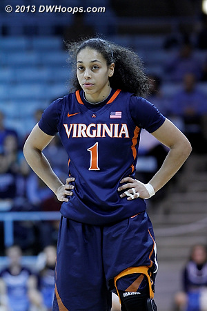 This sums up Virginia's evening  - UVA Players: #1 China Crosby