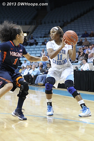 ACCWBBDigest Photo  - UNC Players: #11 Brittany Rountree - UVA Tags: #1 China Crosby