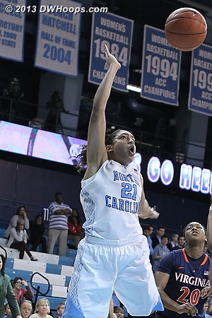 ACCWBBDigest Photo  - UNC Players: #21 Krista Gross