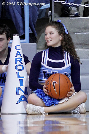 ACCWBBDigest Photo  - UNC Players:  UNC Cheerleaders