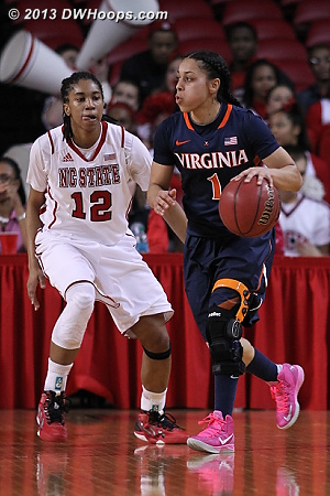 ACCWBBDigest Photo  - NCSU Players: #12 Krystal Barrett - UVA Tags: #1 China Crosby