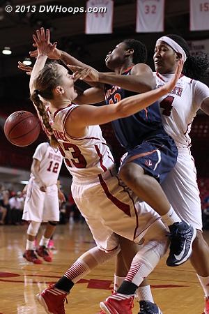 Kastanek takes a charge early in the second half  - NCSU Players: #23 Marissa Kastanek, #34 Markeisha Gatling - UVA Tags: #42 Sarah Imovbioh