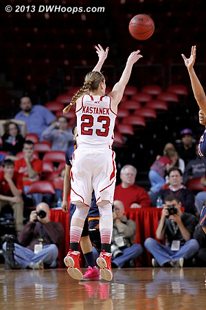 Key Play: After the UVa miss, Kastanek hits an open three pointer to extend State's lead to seven, 50-43.  It was the start of a 13-0 Wolfpack run.  - NCSU Players: #23 Marissa Kastanek