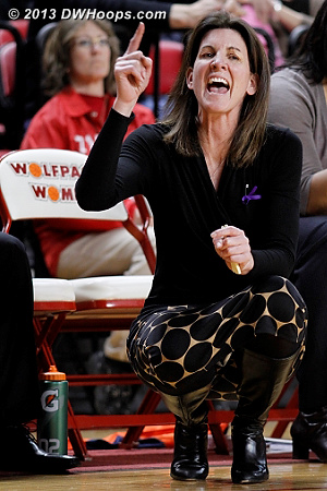 Joanne Boyle not happy with her team during State's 13-0 second half run  - UVA Players: Head Coach Joanne Boyle