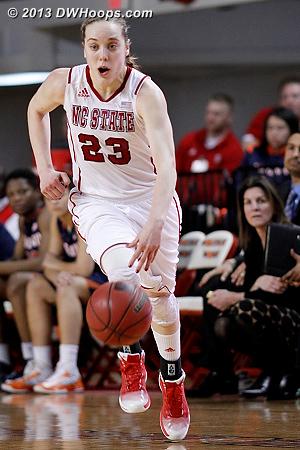 ACCWBBDigest Photo  - NCSU Players: #23 Marissa Kastanek