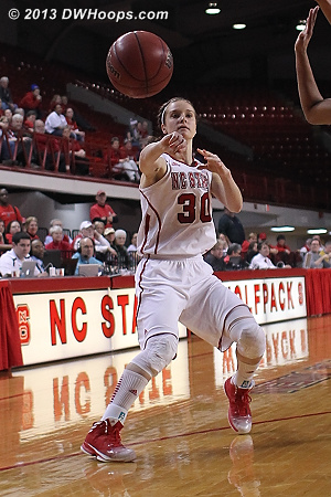 State cleared their bench for the last minutes including some playing time for Kaley Moser  - NCSU Players: #30 Kaley Moser
