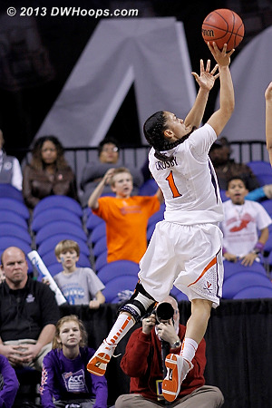 ACCWBBDigest Photo  - UVA Players: #1 China Crosby