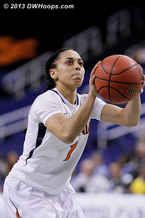 The Virginia comeback has begun  - UVA Players: #1 China Crosby