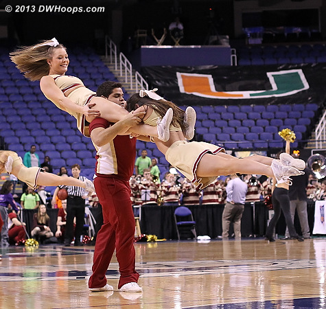 ACCWBBDigest Photo  - BC Players:  Boston College Cheerleaders