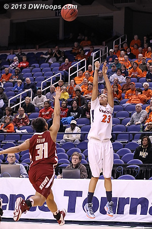 Hoos reclaim the lead, 42-40  - UVA Players: #23 Ataira Franklin