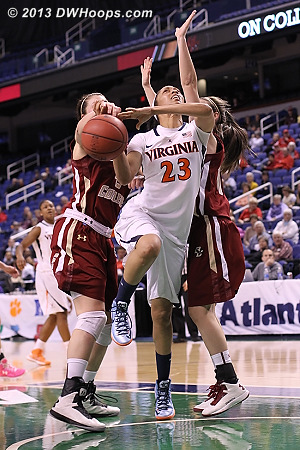 Franklin stripped in the lane  - UVA Players: #23 Ataira Franklin