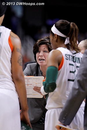 Miami huddle  - MIA Players: Head Coach Katie Meier