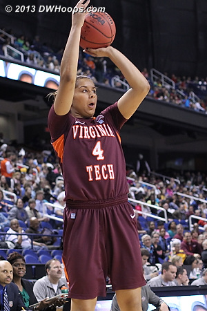ACCWBBDigest Photo  - VT Players: #4 Hannah Young