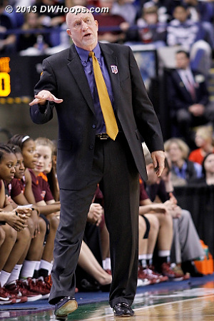 ACCWBBDigest Photo  - VT Players: Head Coach Dennis Wolff