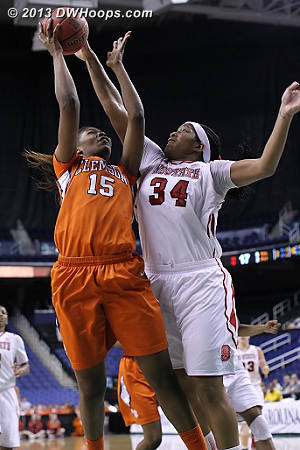 ACCWBBDigest Photo  - NCSU Players: #34 Markeisha Gatling - CLEM Tags: #15 Nyilah Jamison-Myers