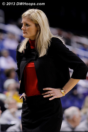 ACCWBBDigest Photo  - NCSU Players: Head Coach Kellie Harper