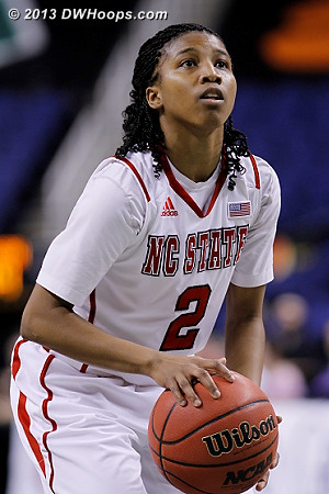 ACCWBBDigest Photo  - NCSU Players: #2 Le'Nique Brown