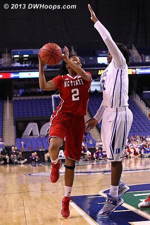 ACCWBBDigest Photo  - Duke Tags: #2 Alexis Jones - NCSU Players: #2 Le'Nique Brown