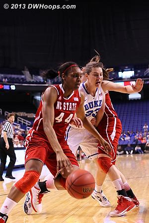 ACCWBBDigest Photo  - Duke Tags: #33 Haley Peters - NCSU Players: #44 Kody Burke