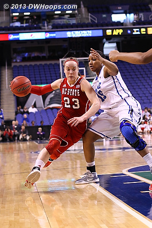 ACCWBBDigest Photo  - Duke Tags: #15 Richa Jackson - NCSU Players: #23 Marissa Kastanek